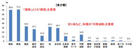 出典:日本政策金融公庫